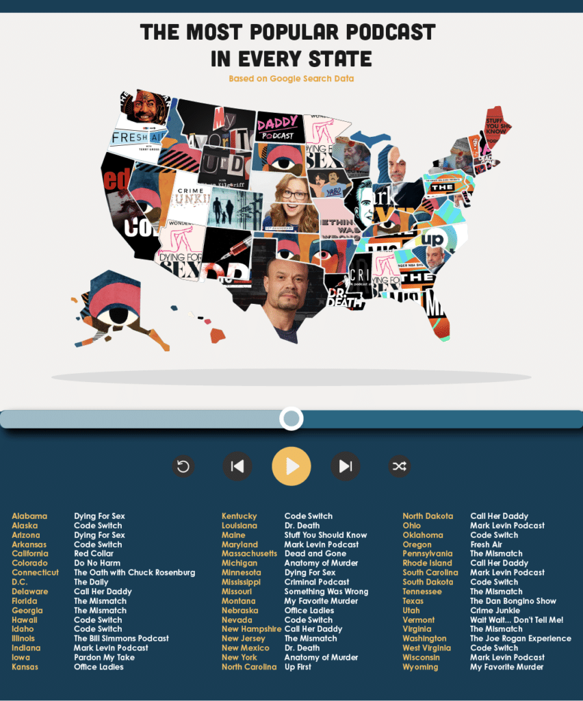 US map displaying the top podcasts by state