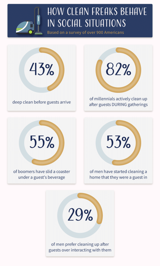 An infographic representing how clean freaks behave in social situations